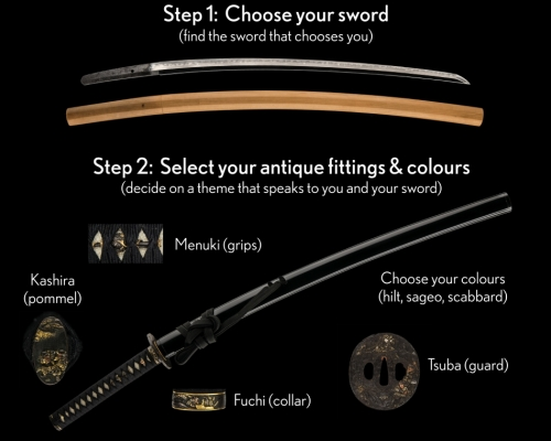 Master Smith Forged Custom Katana Wakizashi Tanto Ko Katana ( Huge Number of Customization Options. Made to Order, Ships in 2-5 weeks )